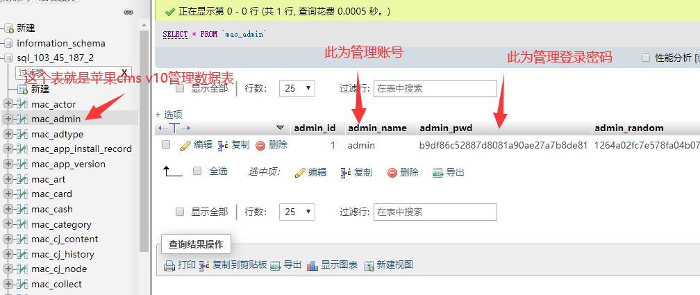万能网站管理密码找回、修改教程(适用于所有网站)插图1